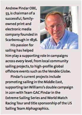 AndrewPindar-Profile